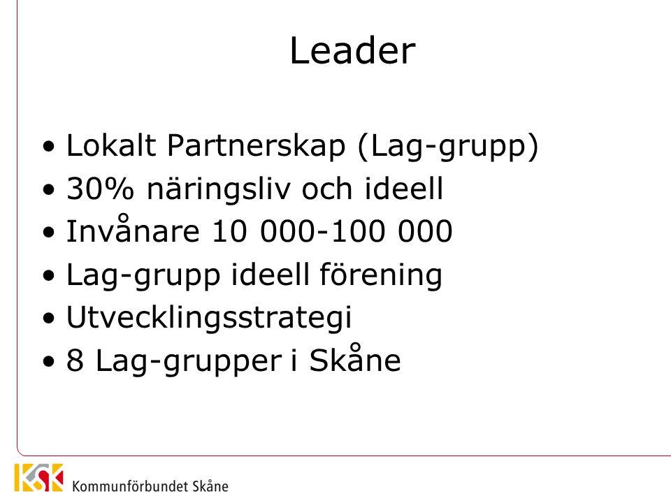 Leader Lokalt Partnerskap (Lag-grupp) 30% näringsliv och ideell