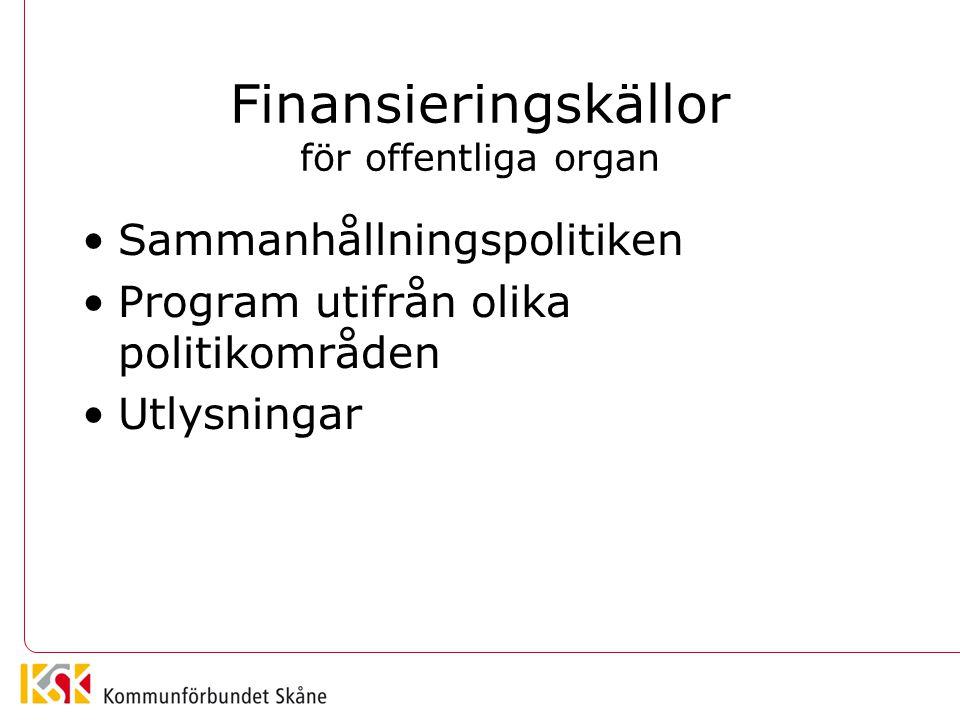 Finansieringskällor för offentliga organ