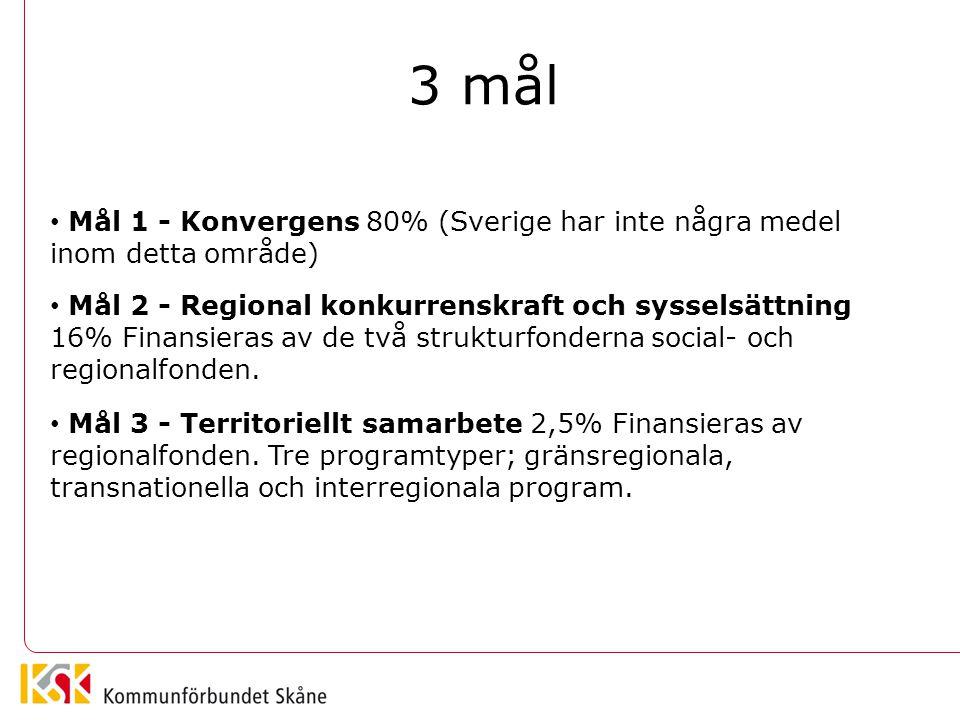 3 mål Mål 1 - Konvergens 80% (Sverige har inte några medel inom detta område)