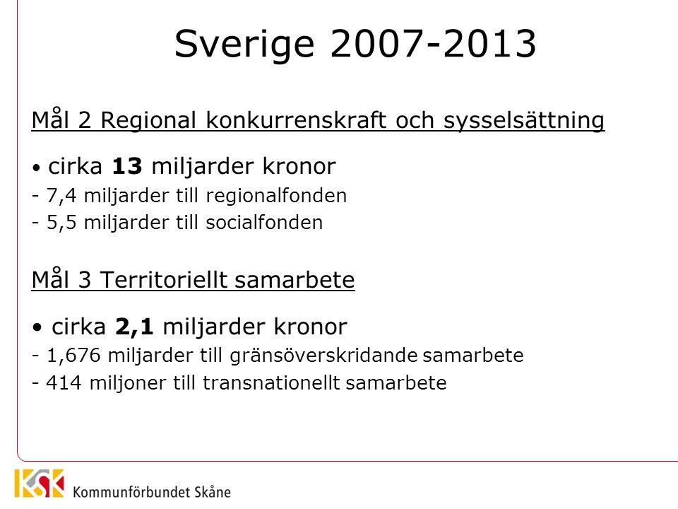 Sverige 2007-2013 Mål 2 Regional konkurrenskraft och sysselsättning