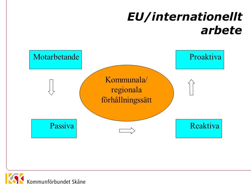 EU/internationellt arbete
