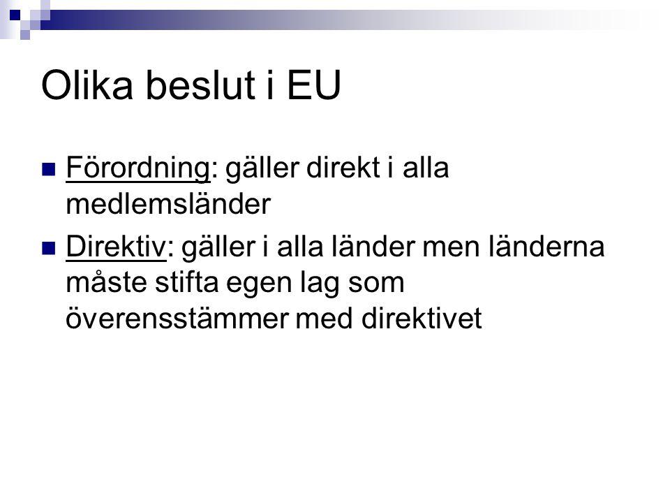 Olika beslut i EU Förordning: gäller direkt i alla medlemsländer