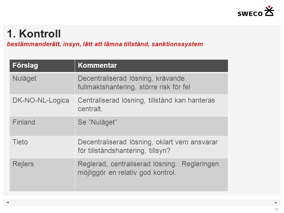 1. Kontroll bestämmanderätt, insyn, lätt att lämna tillstånd, sanktionssystem