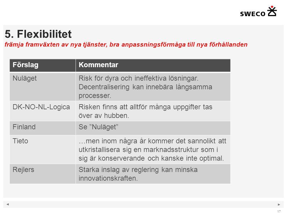 5. Flexibilitet främja framväxten av nya tjänster, bra anpassningsförmåga till nya förhållanden