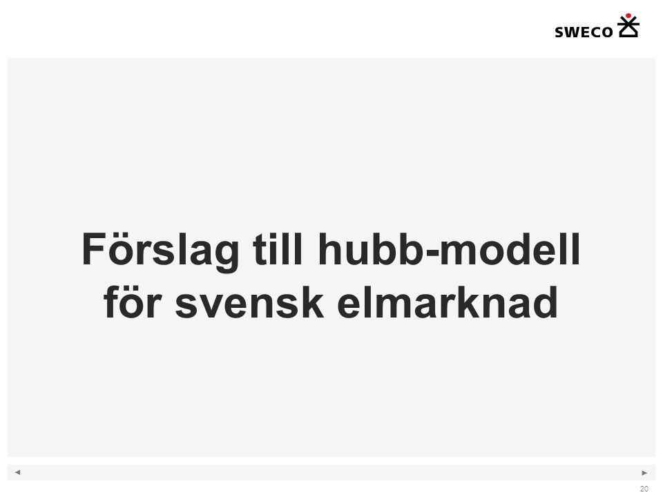 Förslag till hubb-modell för svensk elmarknad