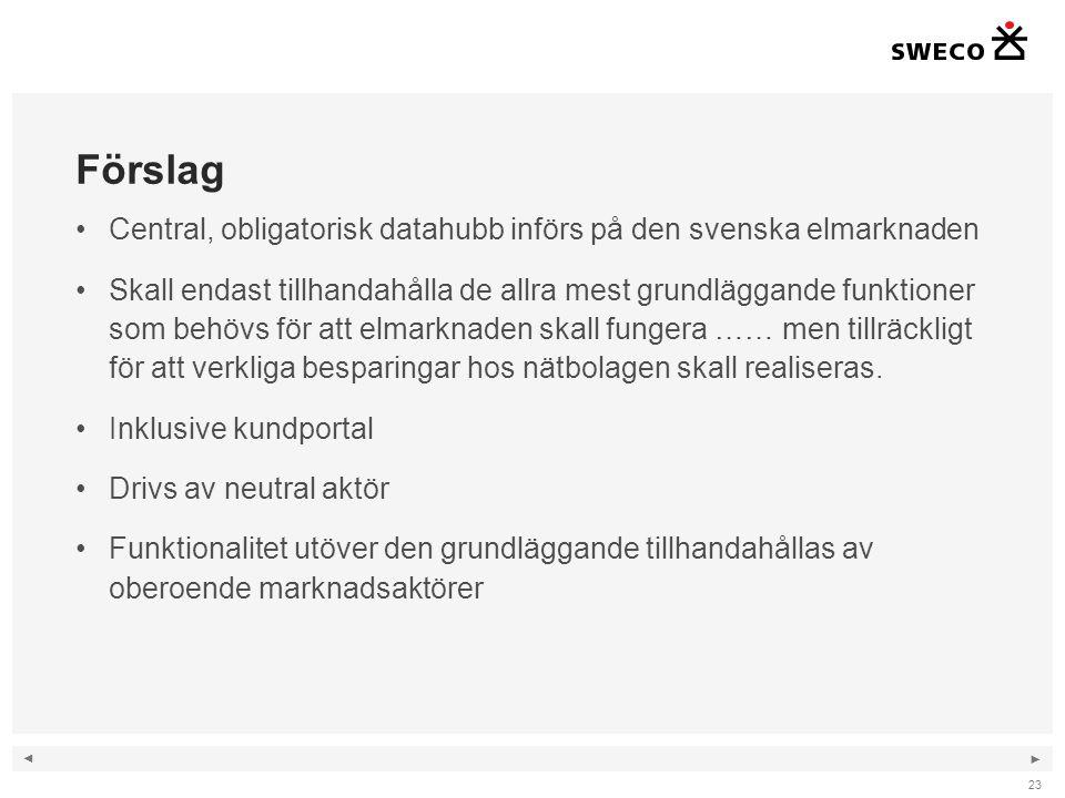 Förslag Central, obligatorisk datahubb införs på den svenska elmarknaden.
