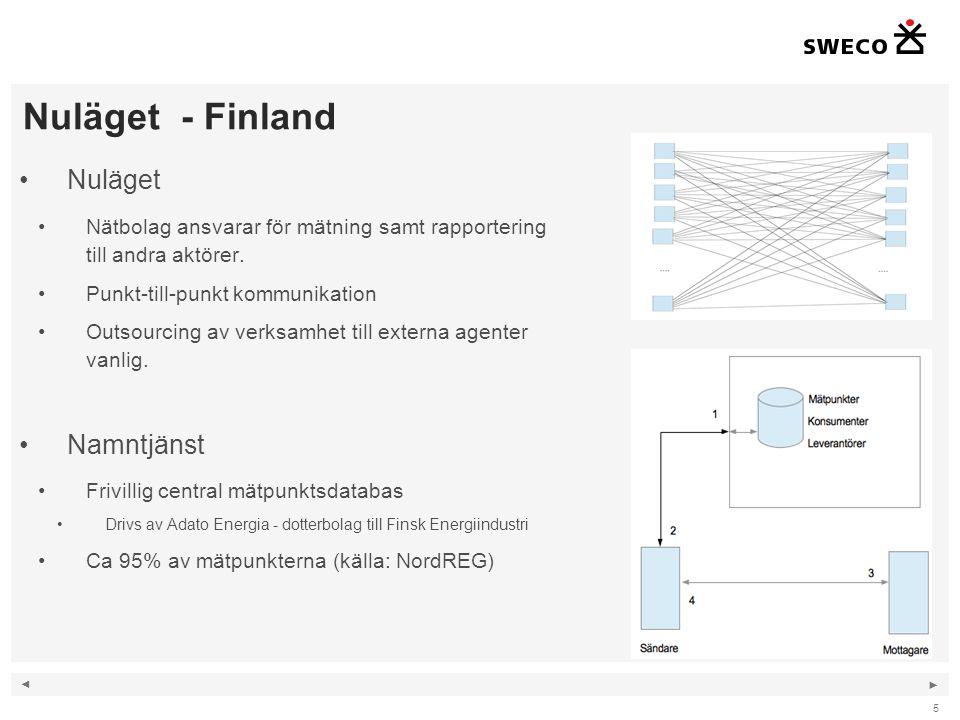 Nuläget - Finland Nuläget Namntjänst