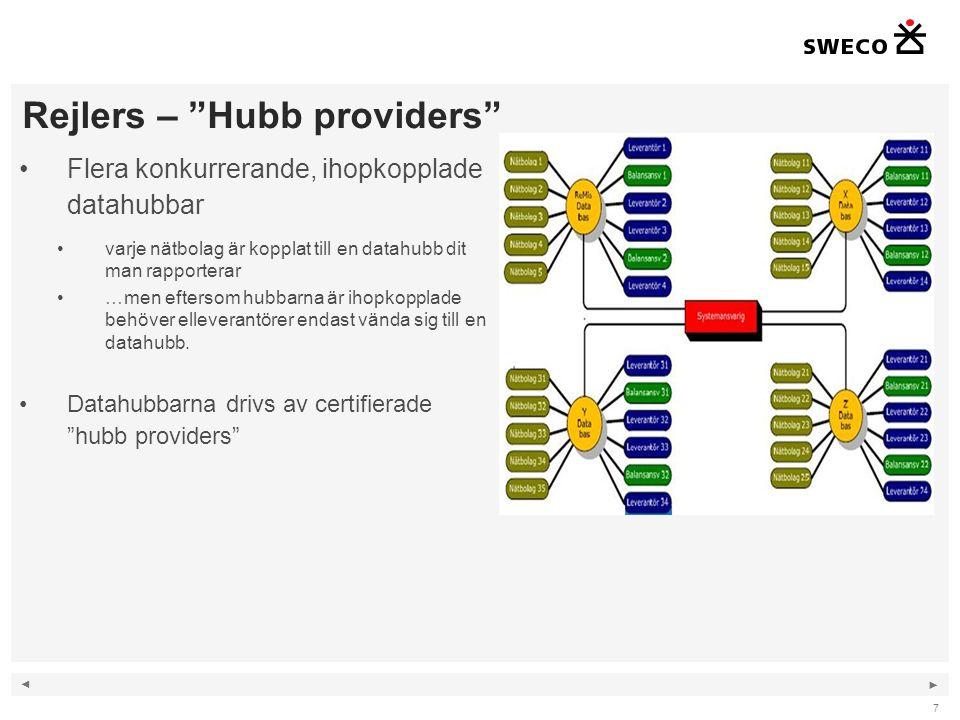 Rejlers – Hubb providers