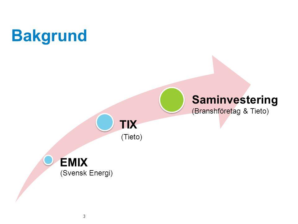 Bakgrund EMIX TIX Saminvestering (Branshföretag & Tieto) (Tieto)