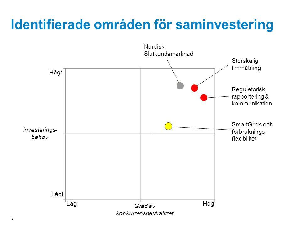 Identifierade områden för saminvestering