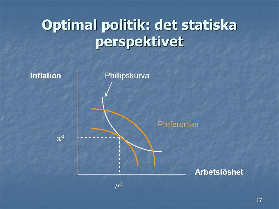 Optimal politik: det statiska perspektivet