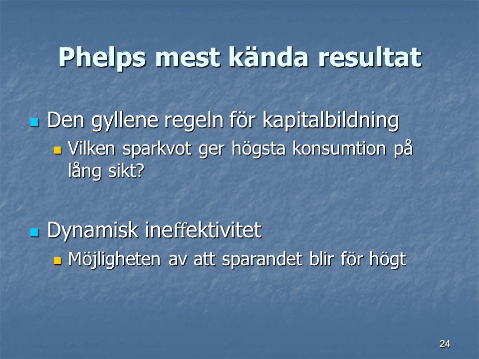 Phelps mest kända resultat