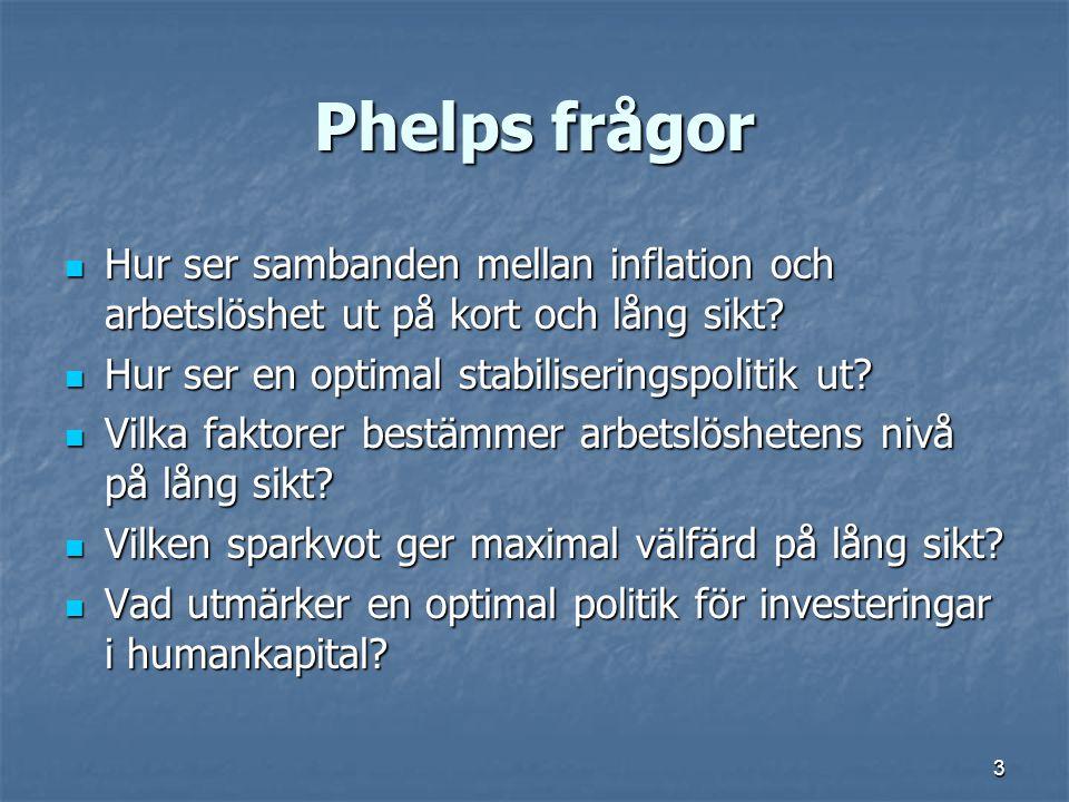 Phelps frågor Hur ser sambanden mellan inflation och arbetslöshet ut på kort och lång sikt Hur ser en optimal stabiliseringspolitik ut