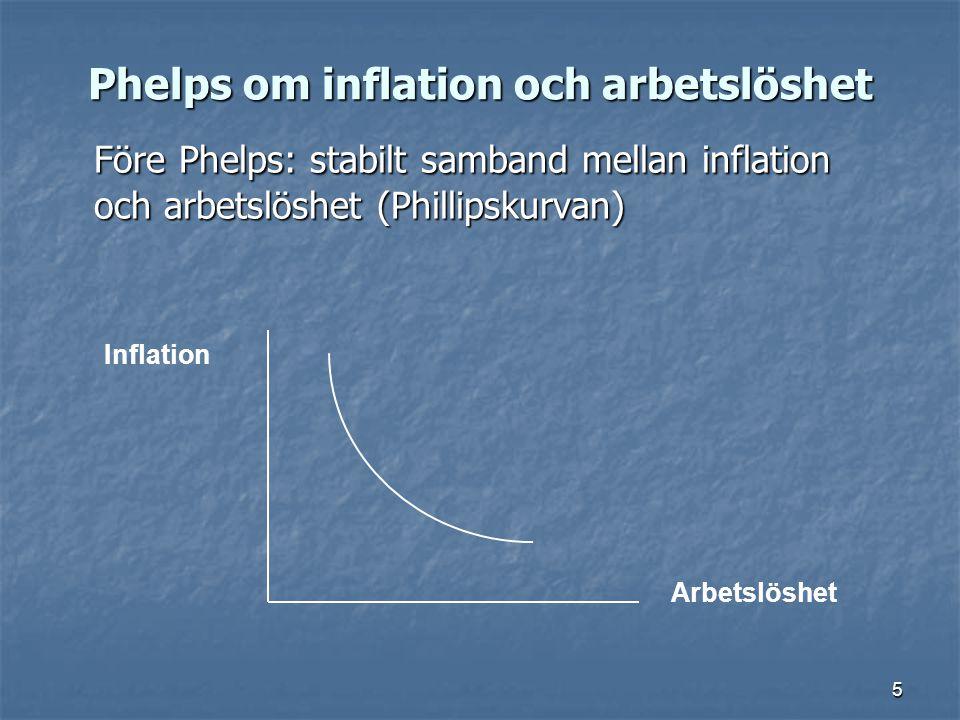 Phelps om inflation och arbetslöshet