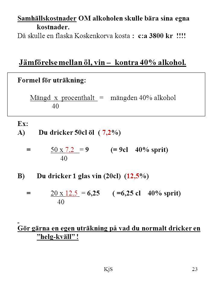 Samhällskostnader OM alkoholen skulle bära sina egna kostnader.