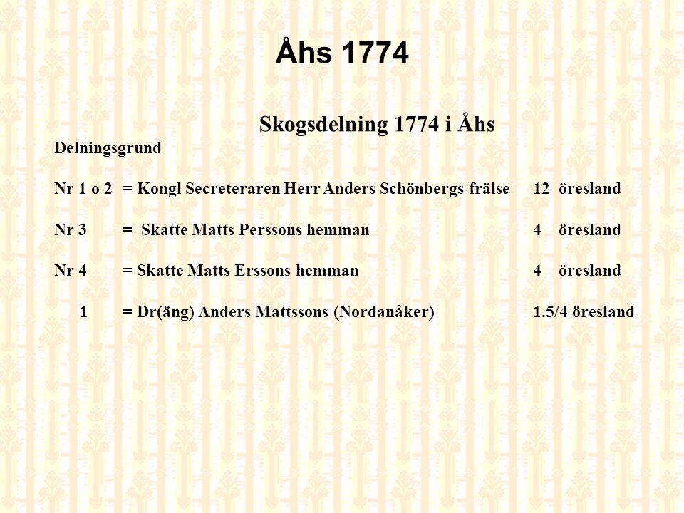 Åhs 1774 Skogsdelning 1774 i Åhs Delningsgrund