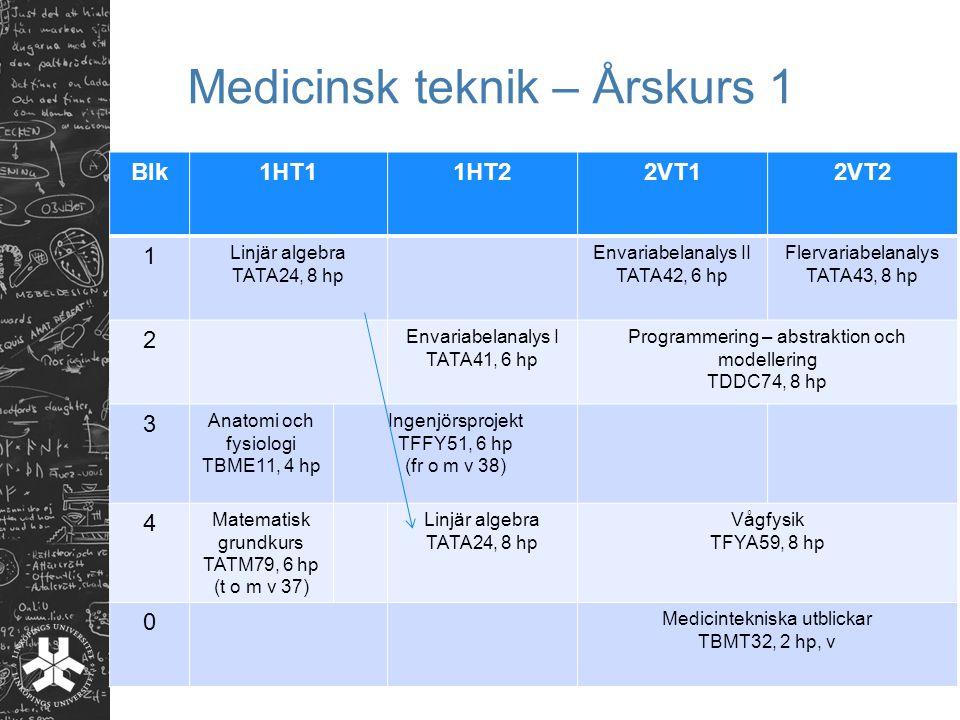 Medicinsk teknik – Årskurs 1