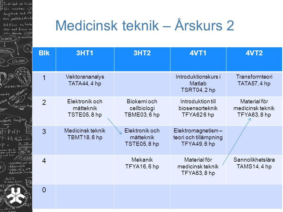 Medicinsk teknik – Årskurs 2