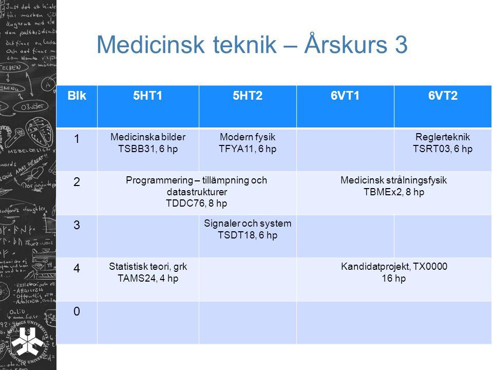 Medicinsk teknik – Årskurs 3