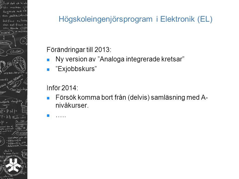 Högskoleingenjörsprogram i Elektronik (EL)
