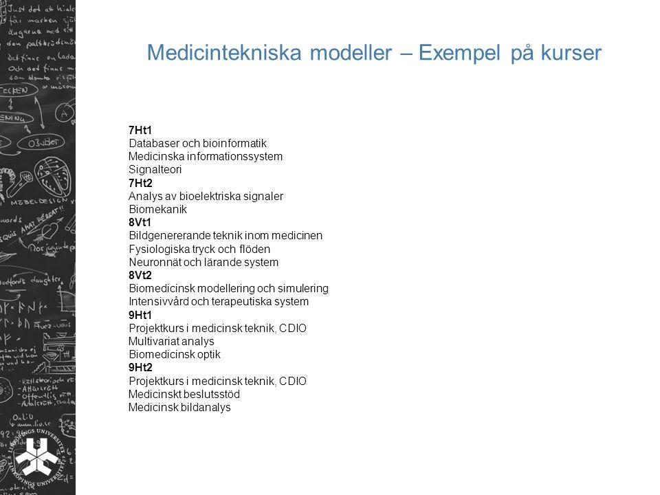 Medicintekniska modeller – Exempel på kurser