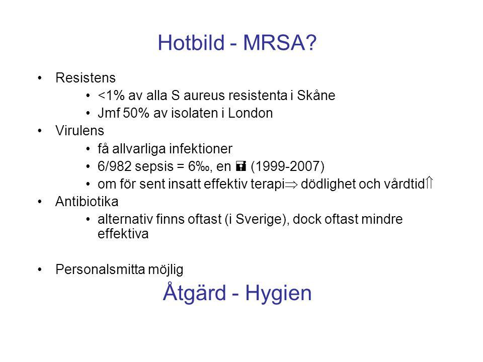 Hotbild - MRSA Åtgärd - Hygien Resistens