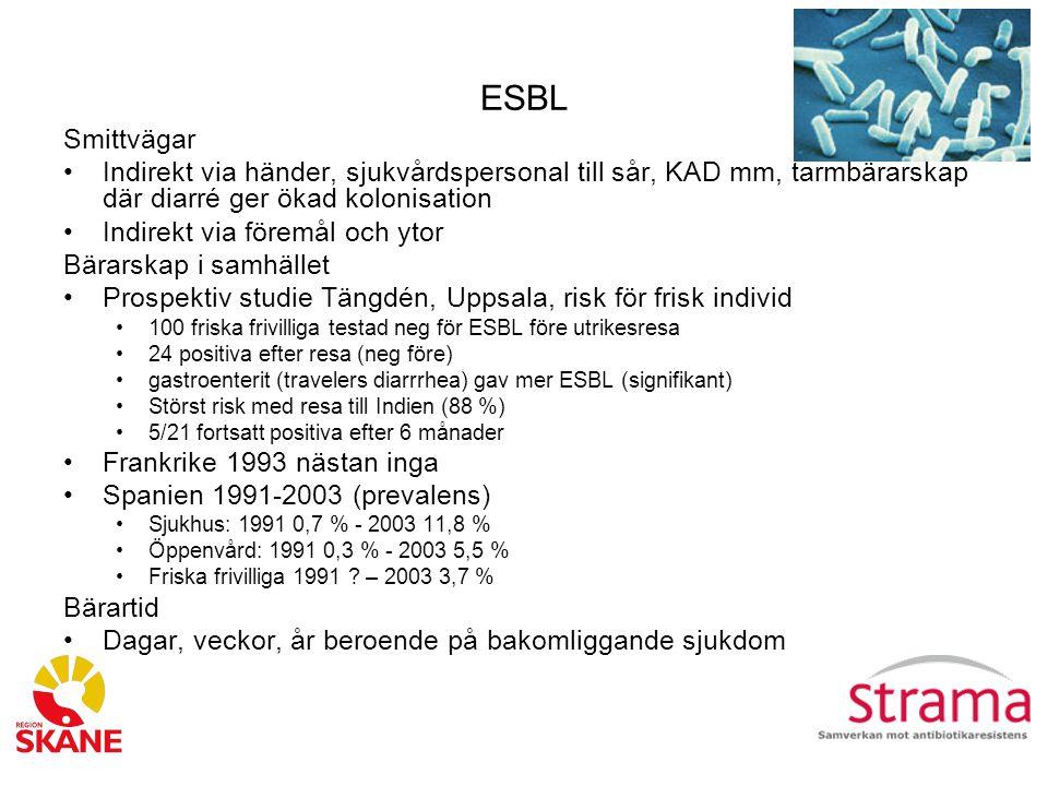 ESBL Smittvägar. Indirekt via händer, sjukvårdspersonal till sår, KAD mm, tarmbärarskap där diarré ger ökad kolonisation.