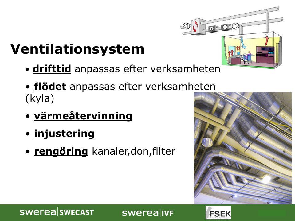 Ventilationsystem flödet anpassas efter verksamheten (kyla)