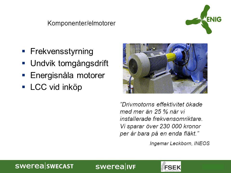 Frekvensstyrning Undvik tomgångsdrift Energisnåla motorer