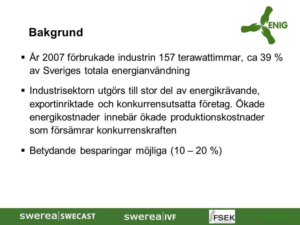 Bakgrund År 2007 förbrukade industrin 157 terawattimmar, ca 39 % av Sveriges totala energianvändning.