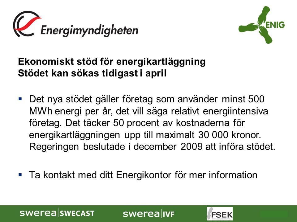 Ekonomiskt stöd för energikartläggning