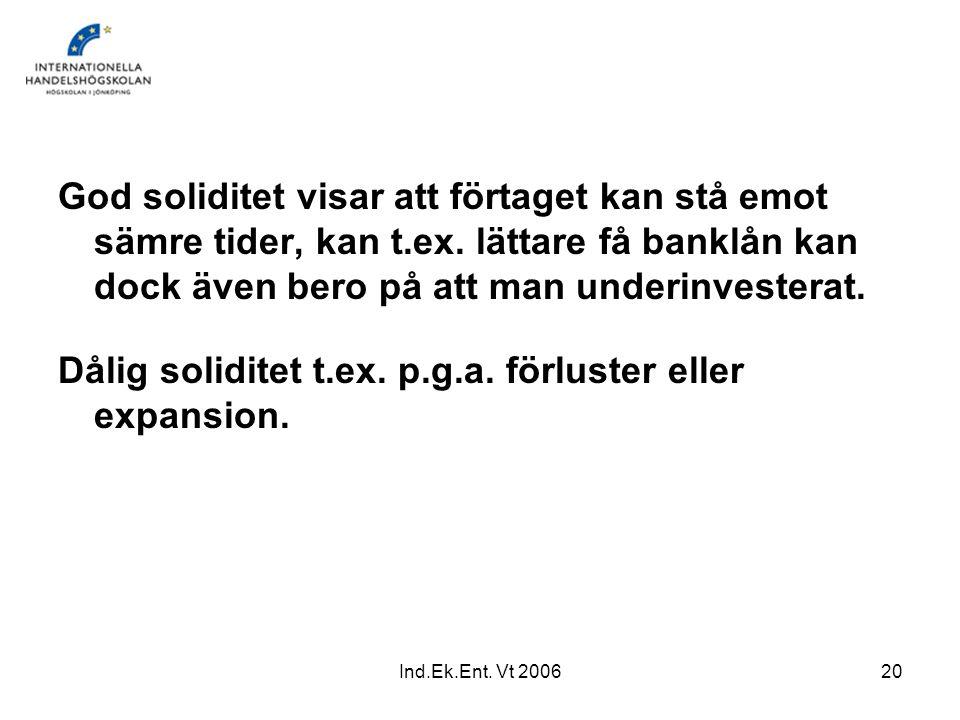 Dålig soliditet t.ex. p.g.a. förluster eller expansion.
