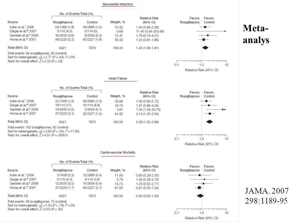 Meta- analys JAMA. 2007 298:1189-95
