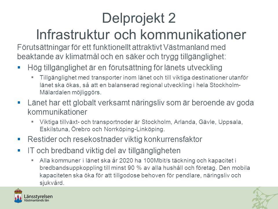 Delprojekt 2 Infrastruktur och kommunikationer