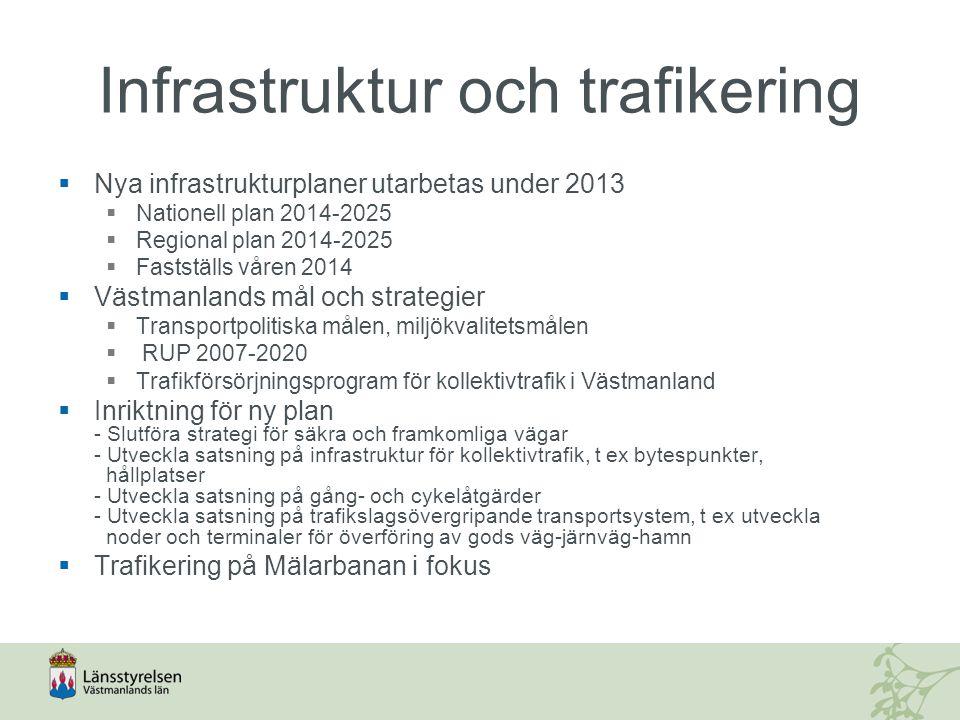 Infrastruktur och trafikering