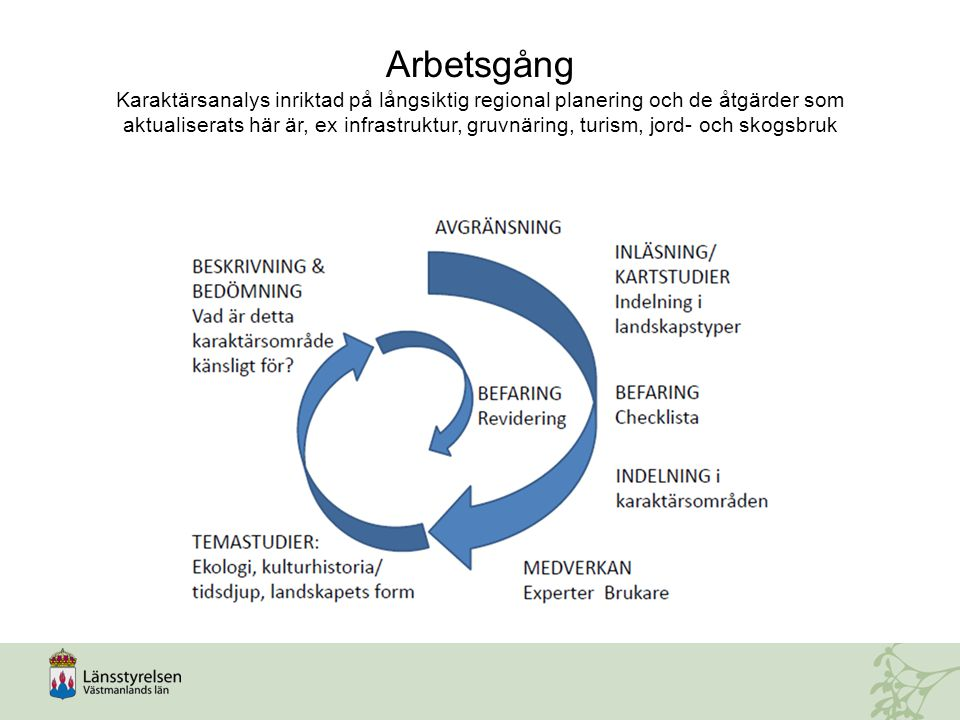 Arbetsgång Karaktärsanalys inriktad på långsiktig regional planering och de åtgärder som aktualiserats här är, ex infrastruktur, gruvnäring, turism, jord- och skogsbruk