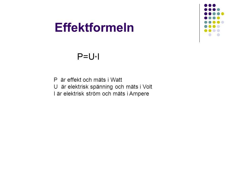 Effektformeln P=U*I P är effekt och mäts i Watt