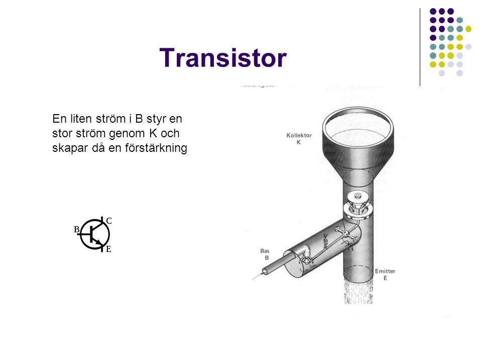 Transistor En liten ström i B styr en stor ström genom K och skapar då en förstärkning