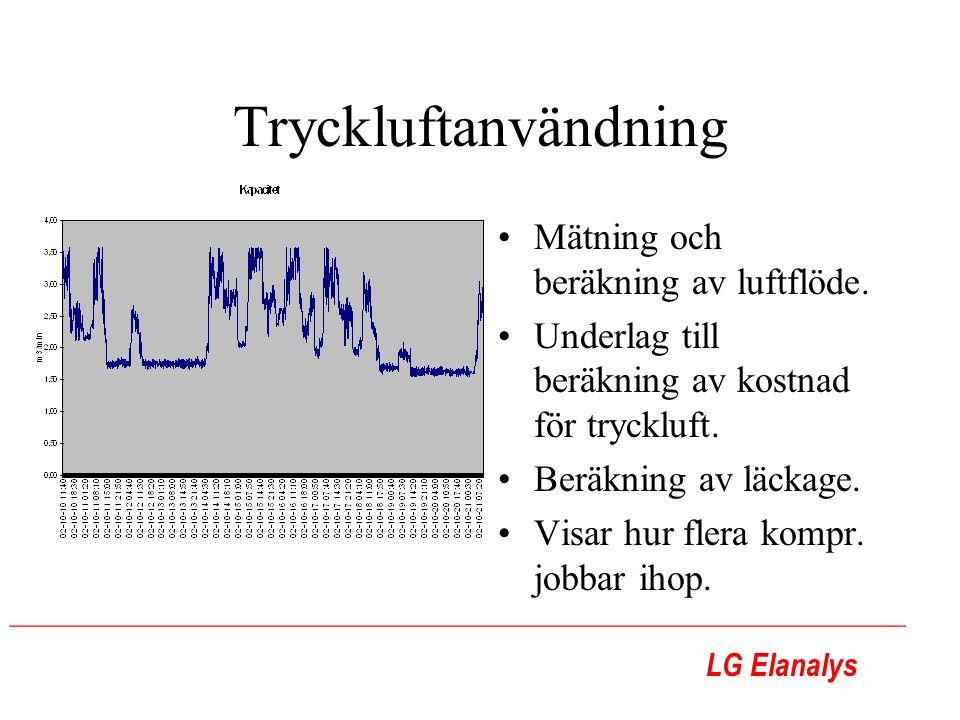 Tryckluftanvändning Mätning och beräkning av luftflöde.