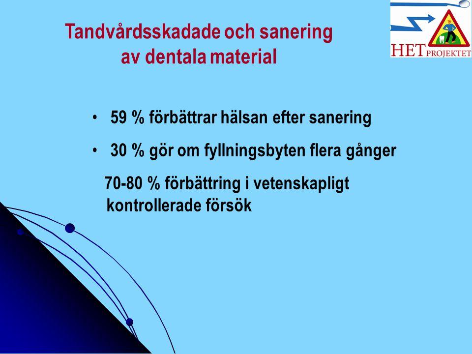Tandvårdsskadade och sanering av dentala material