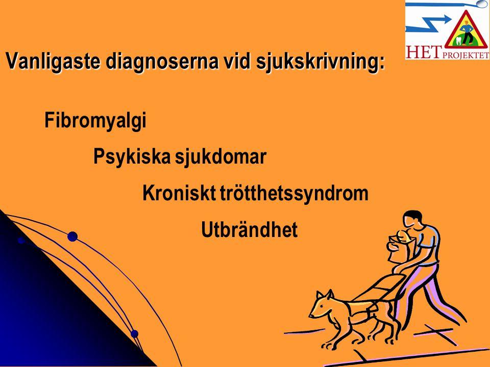 Vanligaste diagnoserna vid sjukskrivning: