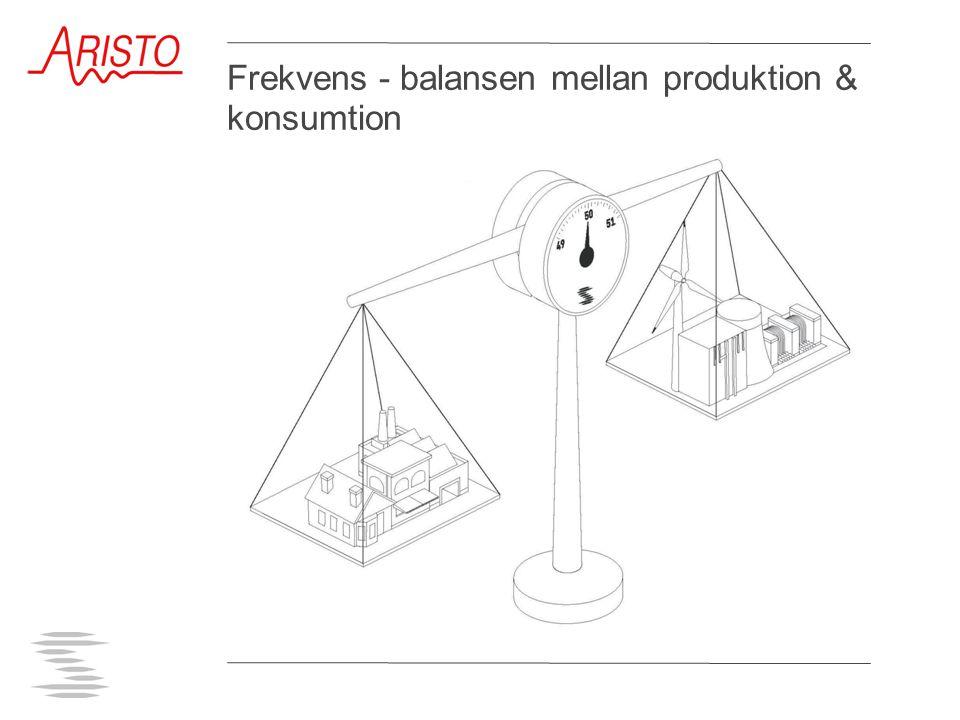 Frekvens - balansen mellan produktion & konsumtion