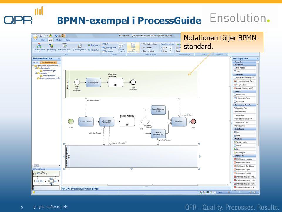 BPMN-exempel i ProcessGuide