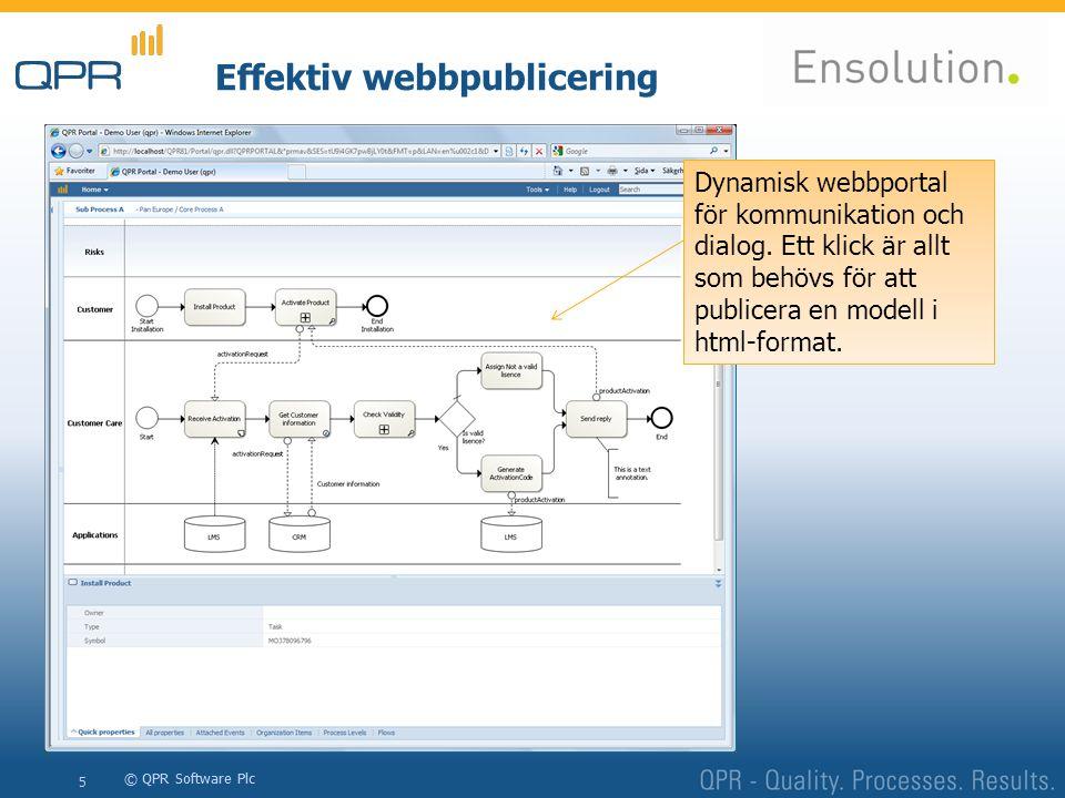 Effektiv webbpublicering