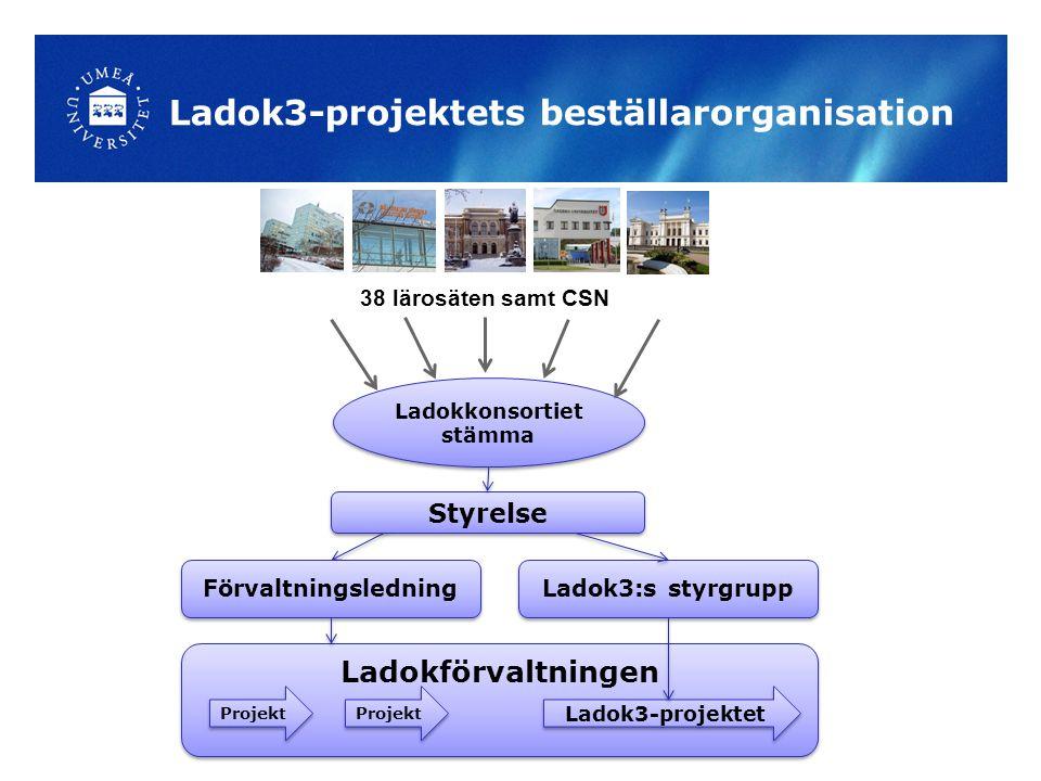 Ladok3-projektets beställarorganisation