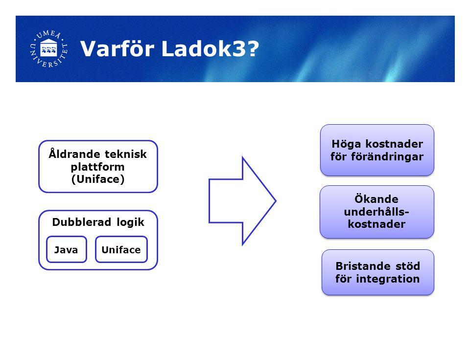 Varför Ladok3 Höga kostnader för förändringar