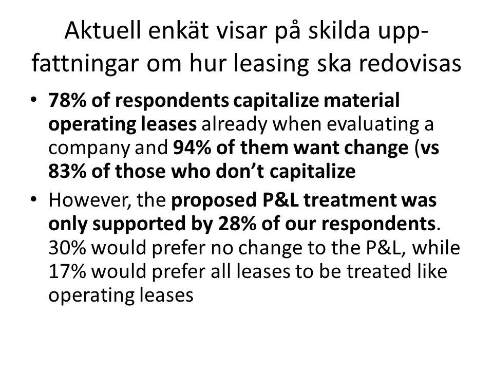 Aktuell enkät visar på skilda upp-fattningar om hur leasing ska redovisas
