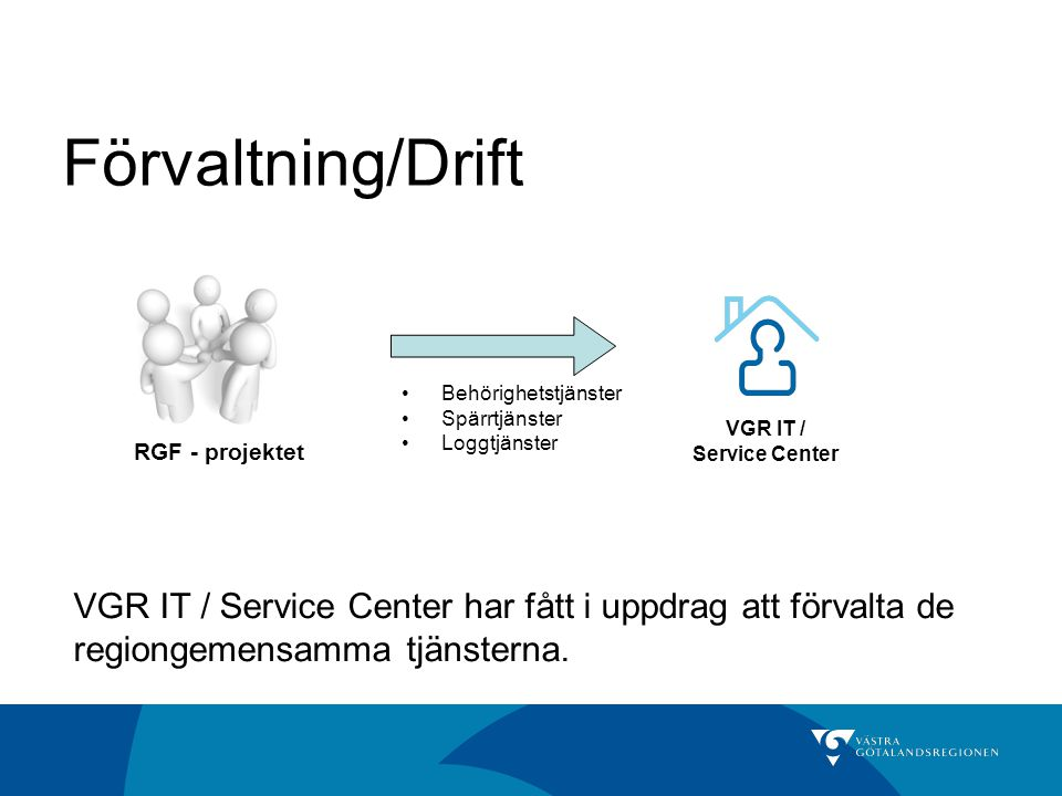 Förvaltning/Drift RGF - projektet. VGR IT / Service Center. Behörighetstjänster. Spärrtjänster.