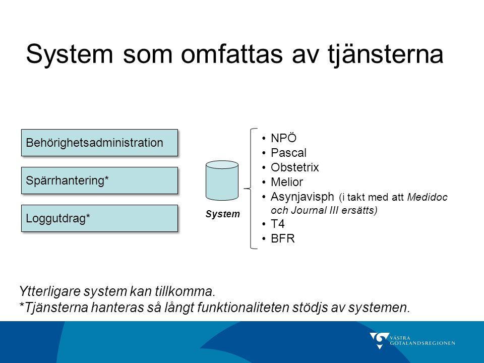 System som omfattas av tjänsterna