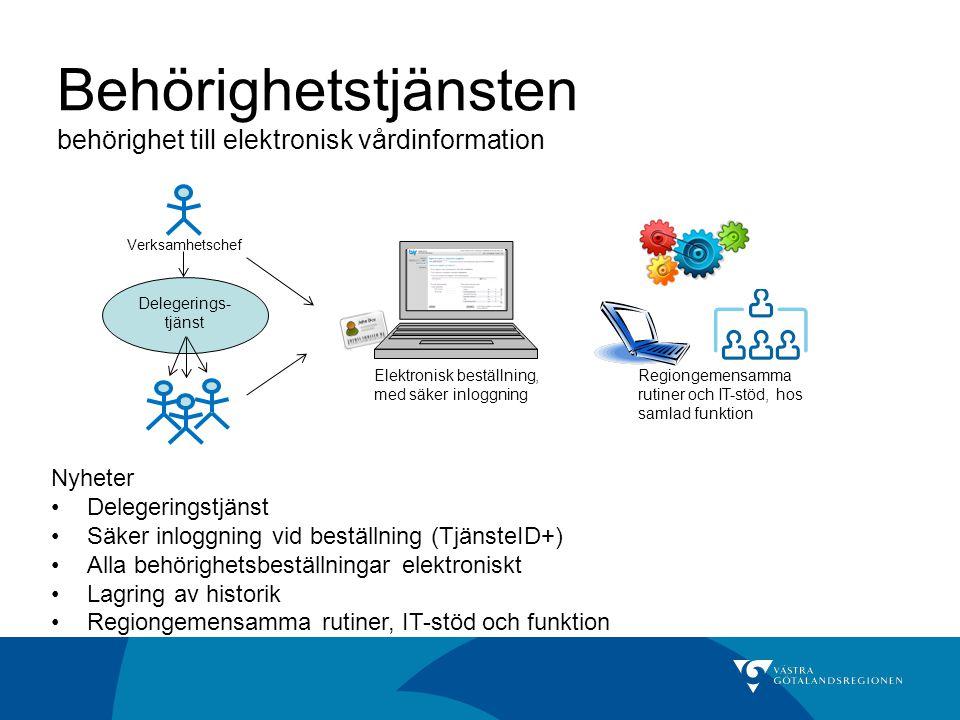 Behörighetstjänsten behörighet till elektronisk vårdinformation